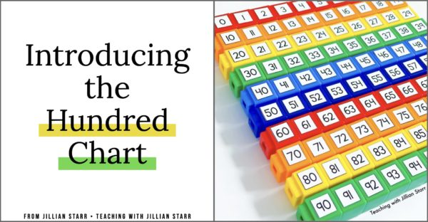 Introducing the Hundred Chart to help students move from concrete to abstract undertanding!
