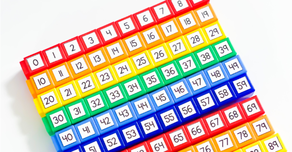 This Hundred Chart activity is the perfect way to introduce the hundred chart, reinforce tens and ones, and help your students move from concrete understanding to abstract understanding! This is THE LESSON for your first and second grade students that you don't want to miss!