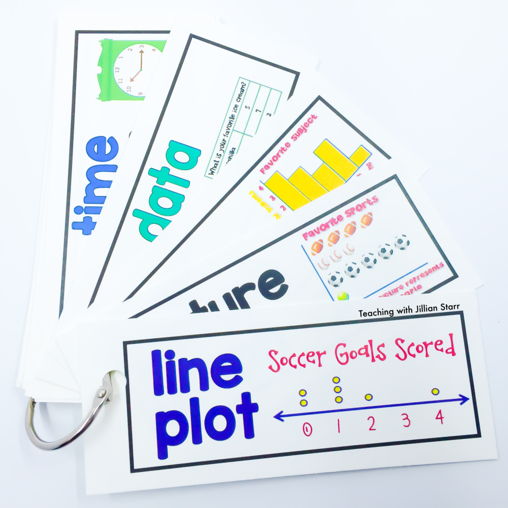 Math Word Wall cards made into personal word wall rings for students to use as individual reference tools in the classroom. This set highlights data and measure terms for math word wall cards.