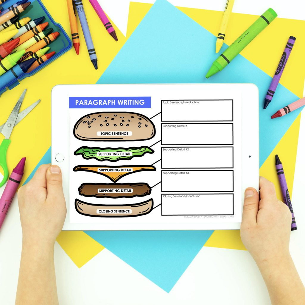 Paragraph writing graphic organizer. This graphic organizer helps students break a paragraph down into topic sentence, three supporting details, and a concluding sentence.