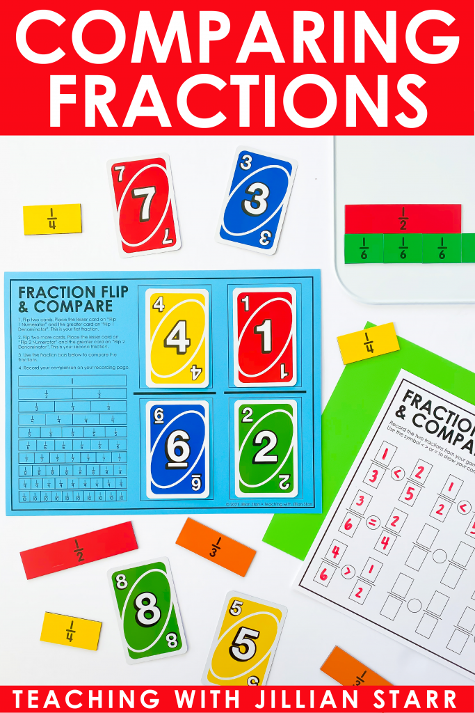 Comparing Fraction Games & Activities for 3rd Grade