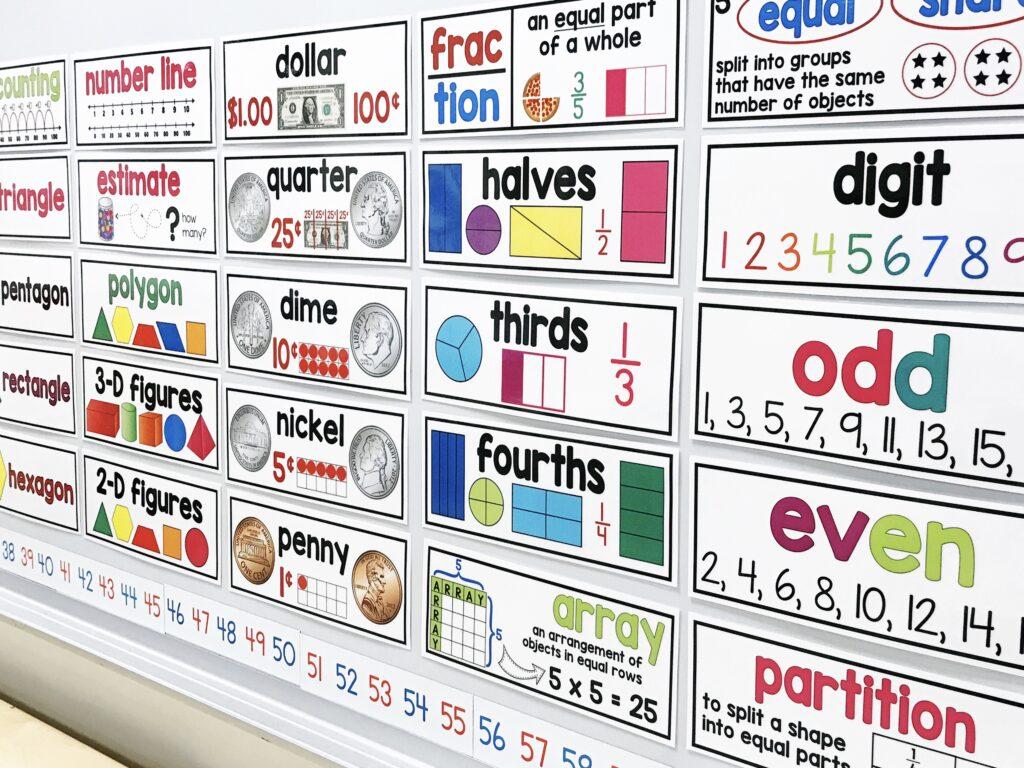 Math word wall on whiteboard.